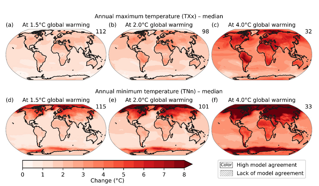 Projected changes in annual maximum temperature and annual minimum temperature IPCC