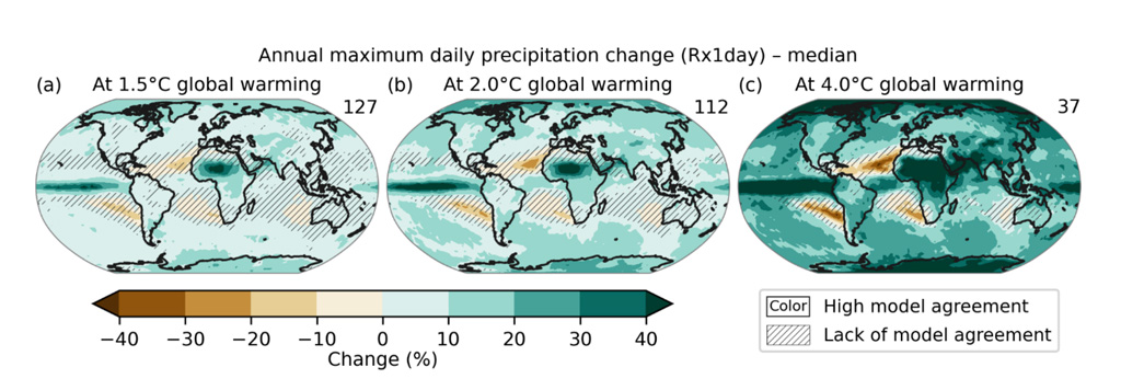 Projected changes in annual maximum daily precipitation IPCC