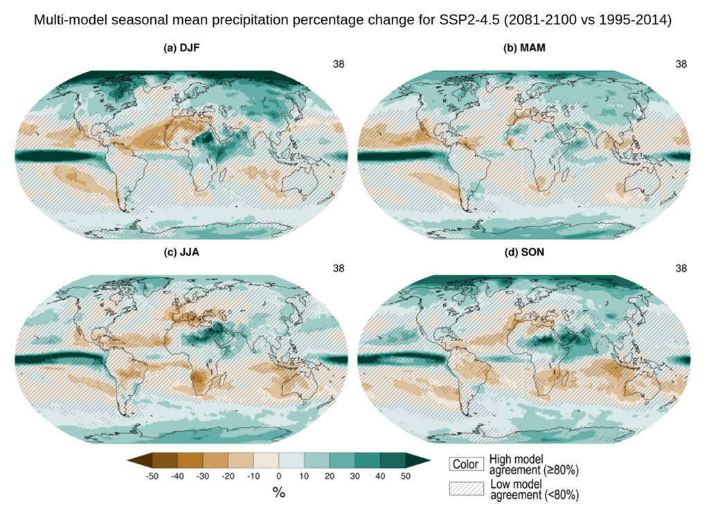 Projected long-term relative changes in seasonal mean precipitation IPCC